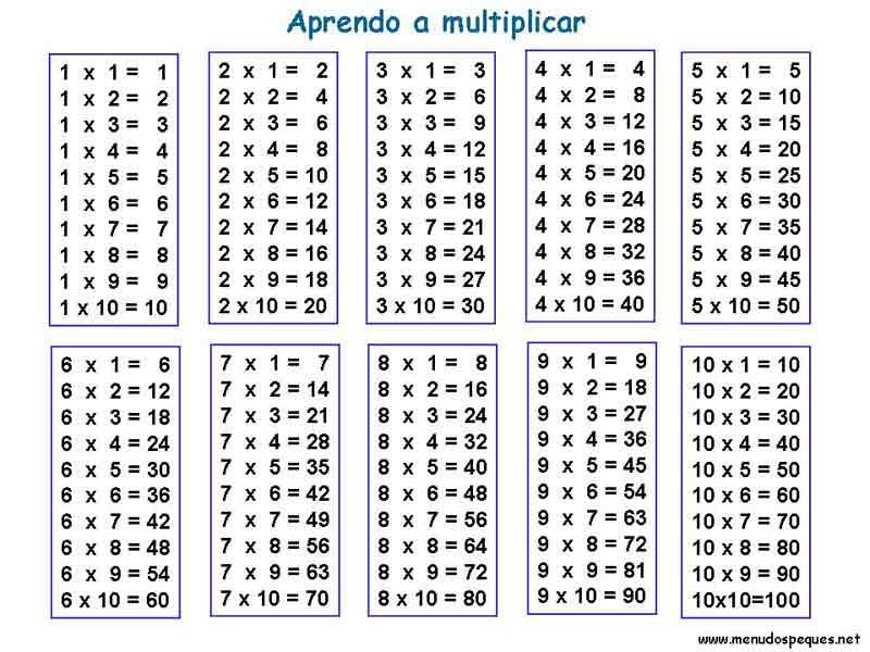 cartilla de las tablas de multiplicar lista para imprimir en formato PDF
