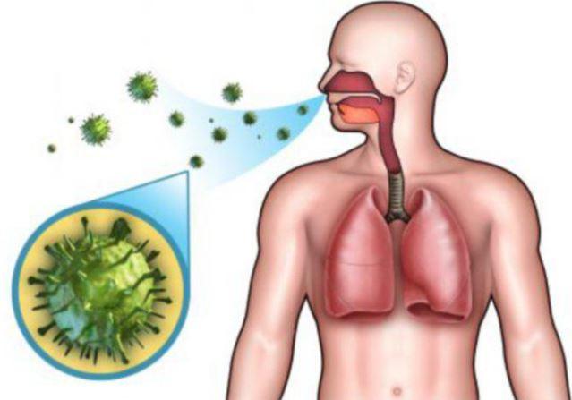 Infecciones de pecho - Síntomas, causas y tratamiento